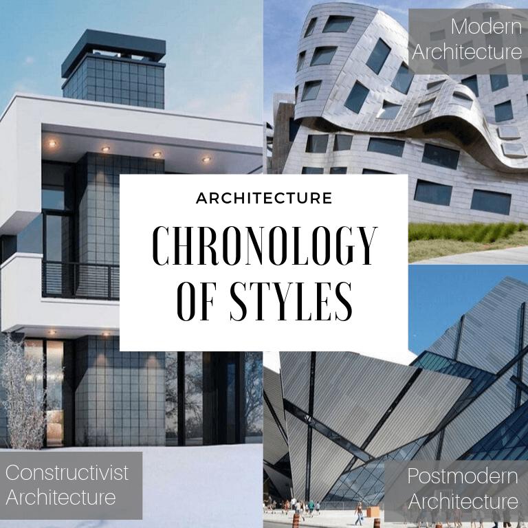 architectural style - architecture - modern architecture copy