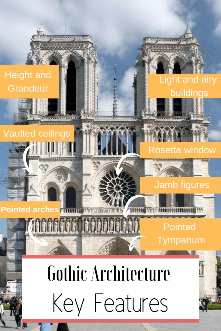 architecture - gothic - gothic architecture