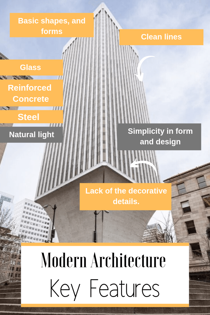 modernism - modern architecture - architecture features