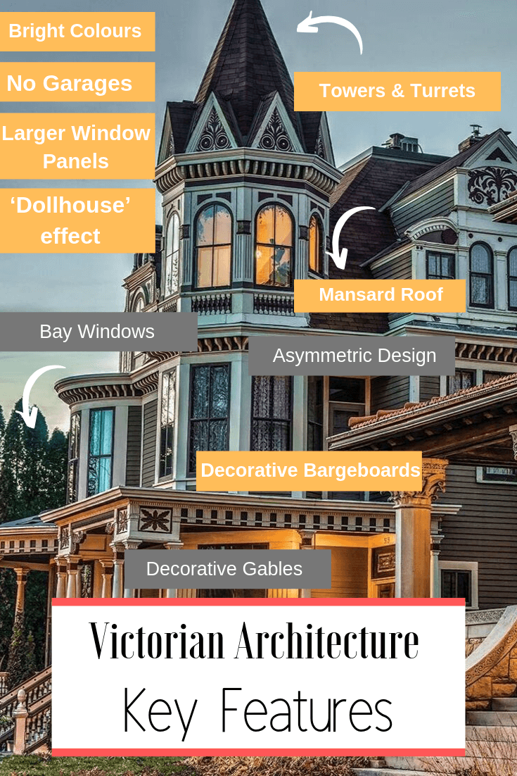viktorian architecture - architectural style - architectural features